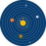 the-solar-system-blanket